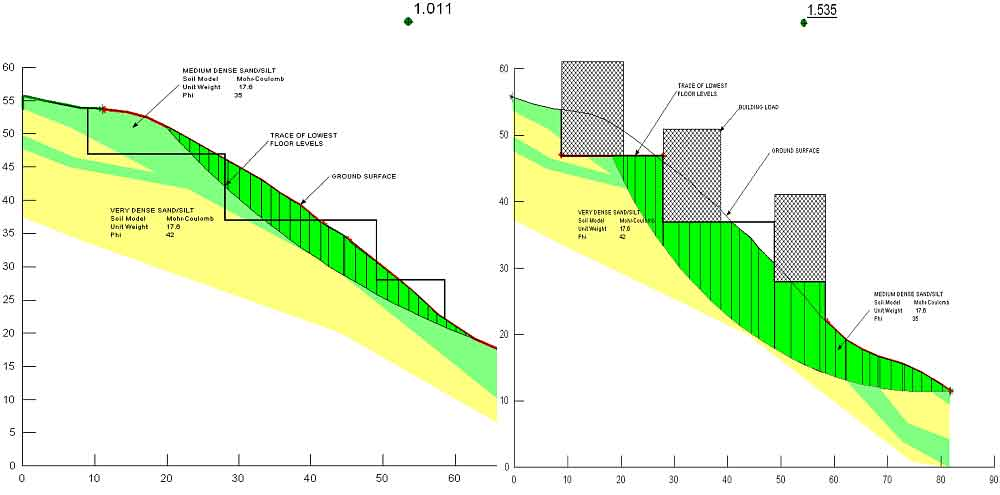 geotechnical soil testing  sampling and investigation